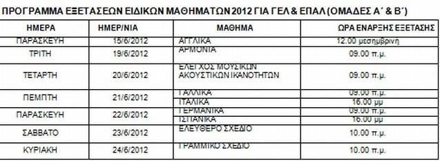 Πρόγραμμα Πανελληνίων 2011-12 / Τροποποίηση Egiklios